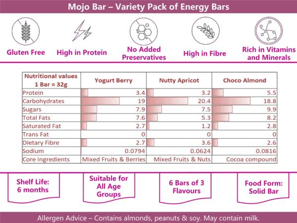 Mojo Bar Variety info