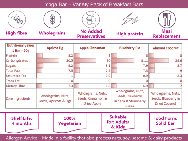 Buy Yoga Bar - Variety Pack of Protein Bar (Pack of 6) - 360g (Gluten Free) Online