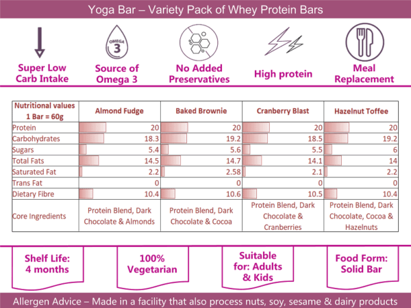 Yoga Bar assorted protein info