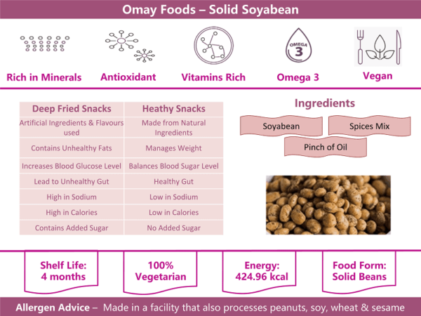 Omay Foods Soyabean Info