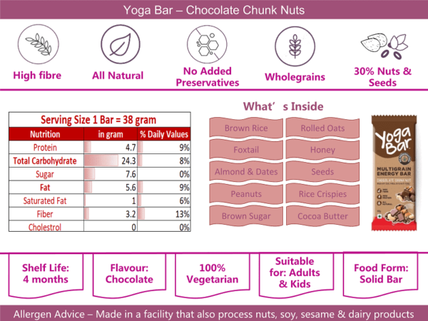 Yoga Bar chocolate chunk info