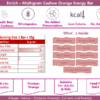 Buy Enrich - Multigrain Cashew Orange Energy Bar - 280g (100% Natural | Gluten Free) Online