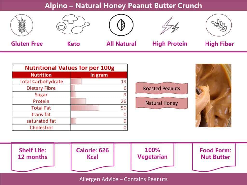 alpino honey crunch peanut butter 400g info
