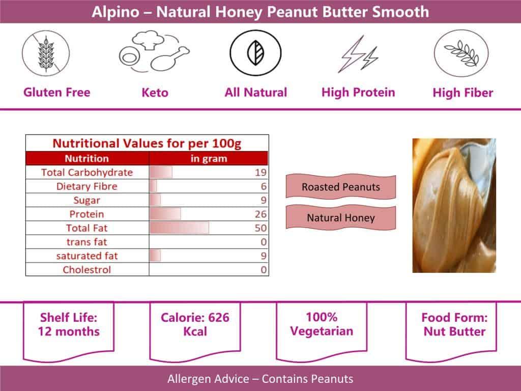 alpino honey smooth peanut butter 400g info