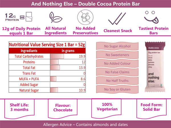 And nothing else double cocoa info