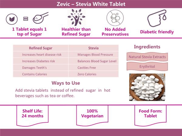 zevic tablets info
