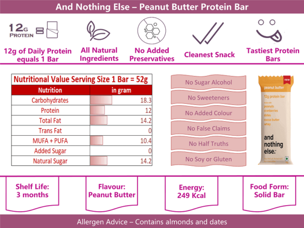 And nothing else peanut butter info