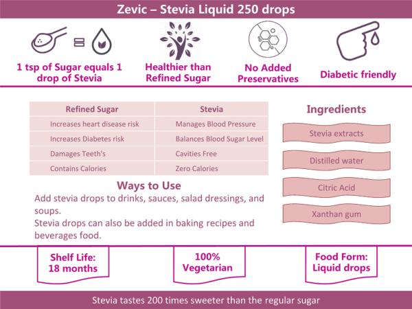 zevic liwuid stevia drop info