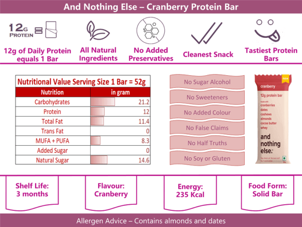 And nothing else cranberry info