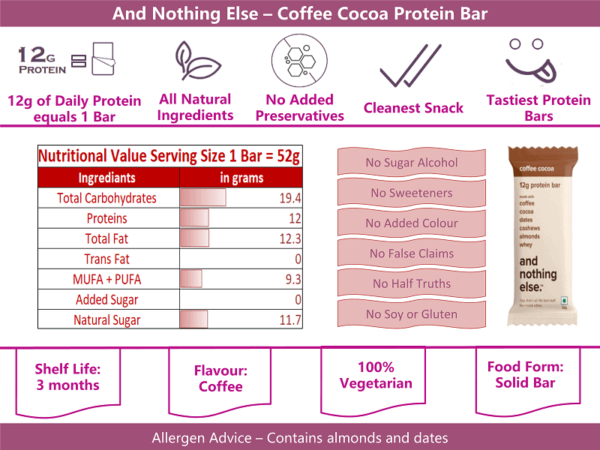Buy The Whole Truth (And Nothing Else) - Double Cocoa Protein Bar - 52g (Gluten Free) Online
