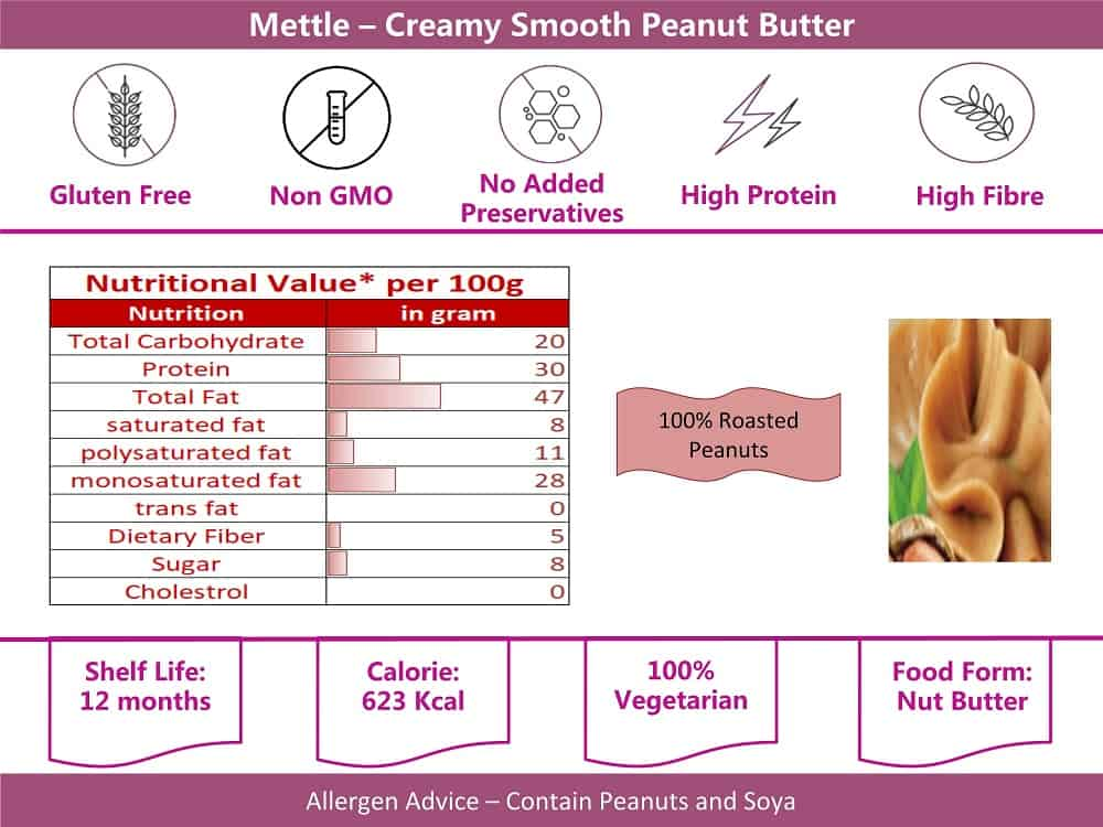 mettle smooth peanut butter info
