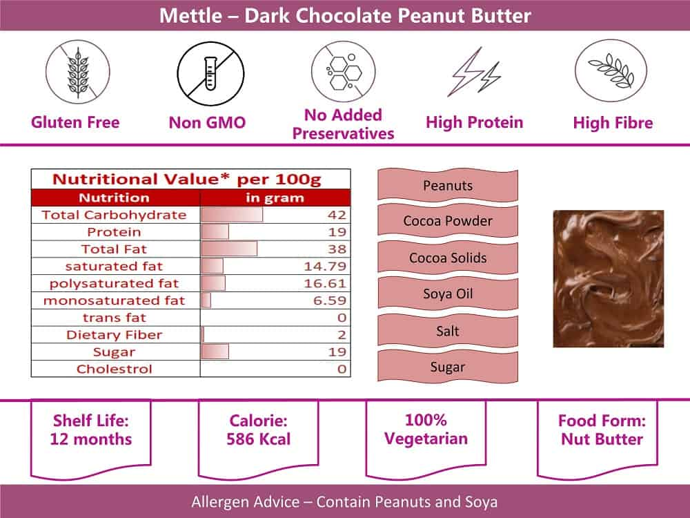 mettle dark chocolate info