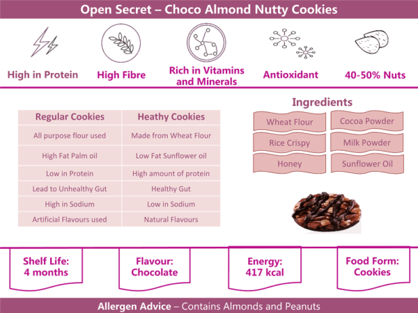 open secret choco almond info