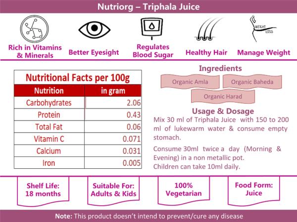 Nutriorg Triphala info