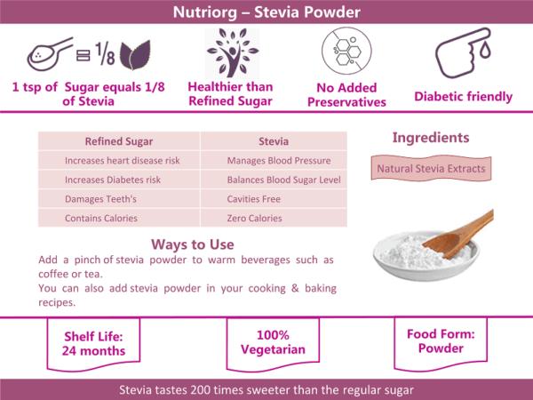 Nutriorg stevia info