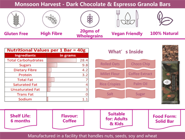 Monsoon Harvest expresso info