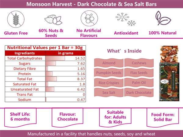Monsson Harvest nuts & seeds info