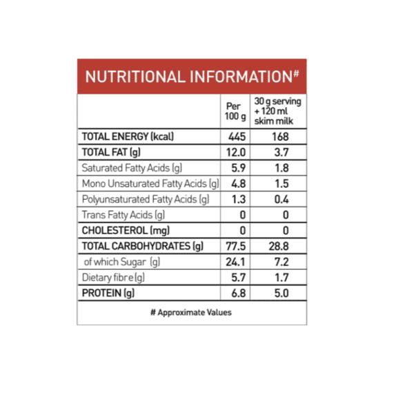 Buy Soulfull - Vanilla Fills Ragi Bites - 250g (High Protein | Calcium Rich) Online