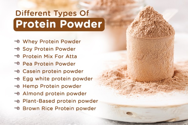 Types Of Protein Powder