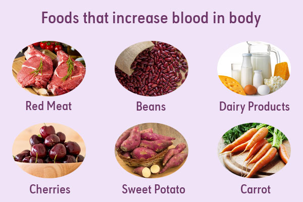 Foods to Increase Blood