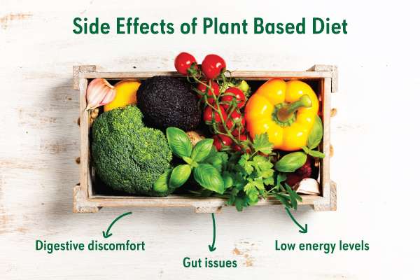 Side effects of plant based diet