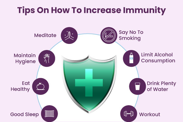 how to increase immunity